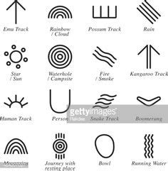 aboriginal symbol aboriginal symbols symbols and australia