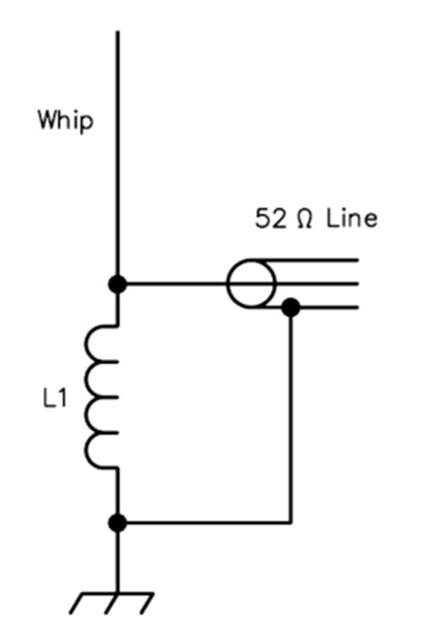 what is a shunt inductor thoughts on impedance matching of a yagi