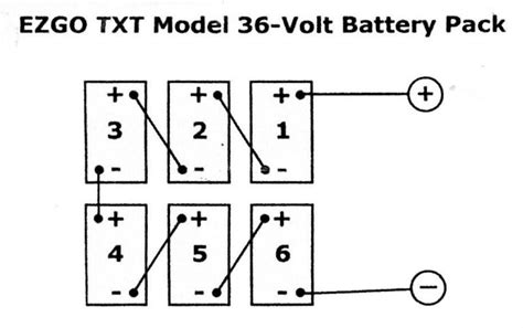 golf cart battery wiring diagram ez go golf wiring
