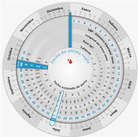 Calendario De Gestacion Gestograma Elembarazo Net