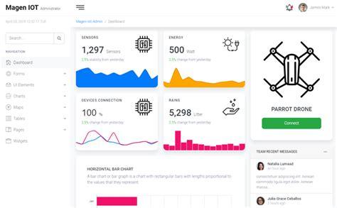 48 Responsive Bootstrap 4 Admin Dashboard Templates 2018 Html5 Iot Dashboard Template