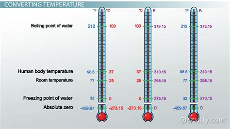 design temperature definition measuring temperature converting units of temperature