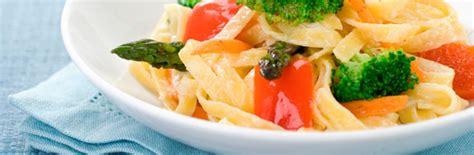 Sugar Detox Bellevue by Do Bananas Hinder Weight Loss Gluten Free Meal Plan