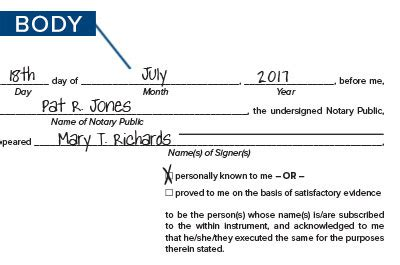 Can A Notary Notarize A Document Already Signed