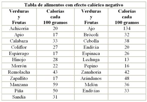 alimento meno calorico las calorias negativas claves para conseguir tu peso