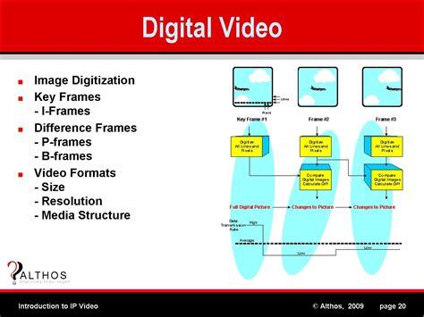 tutorial video digital digital video