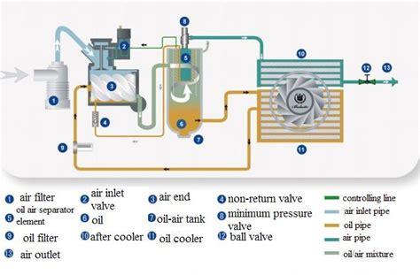 Kompresor Udara Naili Md Series atlas copco bolaite electrical portable air