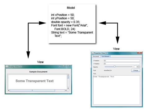 pattern mvc java swing java se application design with mvc with images the