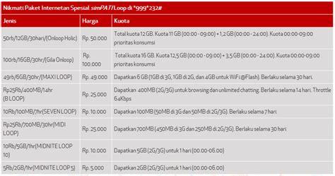 cara daftar paket internet gratis telkomsel baru paket internet cara daftar dan kelebihan simpati loop