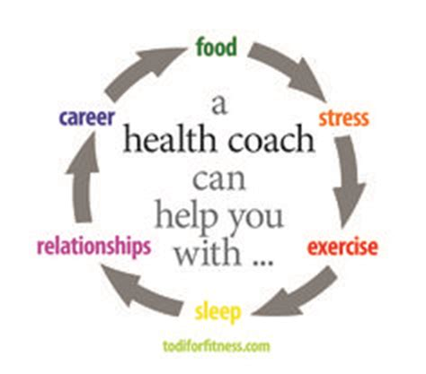 Become A Health Coach Holistic Mba by Graphic Design Services Holistic Health Coach Flyer My