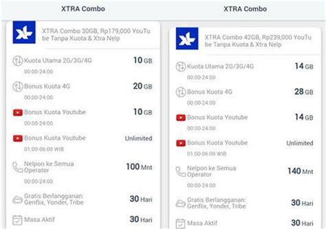 Paket Xl Combo 6gb perbandingan lengkap tarif paket telkomsel xl