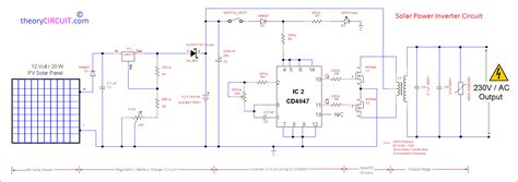 pv inverter wiring diagram new wiring diagram 2018