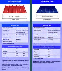 Cost Sheet Of Tata Motors by Roofing Sheets Roofing Sheets Tata