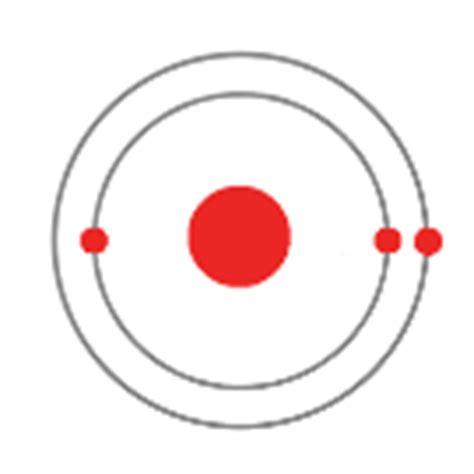 bohr diagram of lithium pics for gt lithium element model
