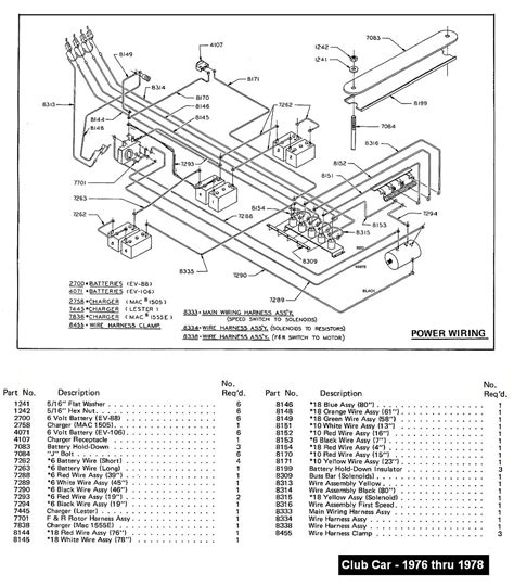 club car golf cart wiring diagram 36 volts 1981 wiring