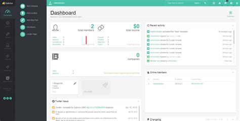 Cms Dashboard Templates Features Open Source Cms Free Php Cms