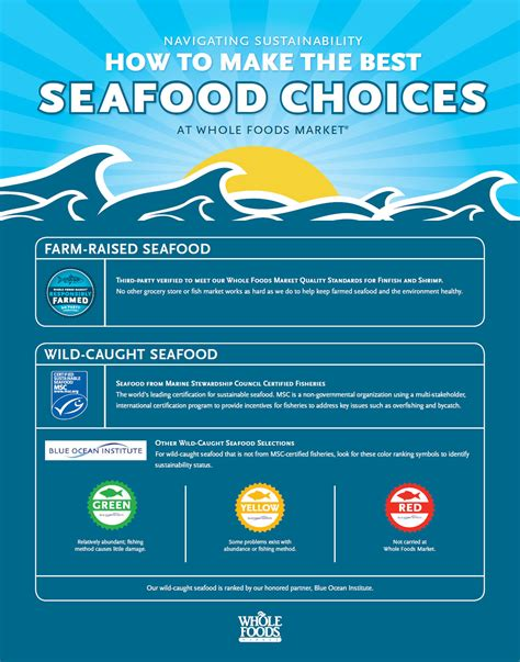 food coloring whole foods whole foods market 174 to stop selling seafood