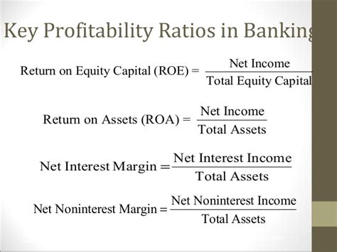 important ratios for banks cb lesson 5