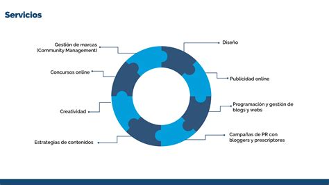 crear imagenes redes sociales plantilla editable para crear una propuesta de redes sociales