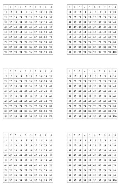 tavola periodica dei numeri primi numeri da stare a4