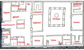 Roman Domus Floor Plan by Roman House Model University Of Pennsylvania Museum