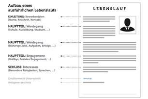 Ausfuhrlicher Lebenslauf Schweiz Ausf 252 Hrlicher Lebenslauf Lebenslauf In Aufsatzform