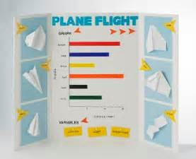 Mini Research Paper Lesson Plan by Writing Lab Mini Research Paper Lesson Plan