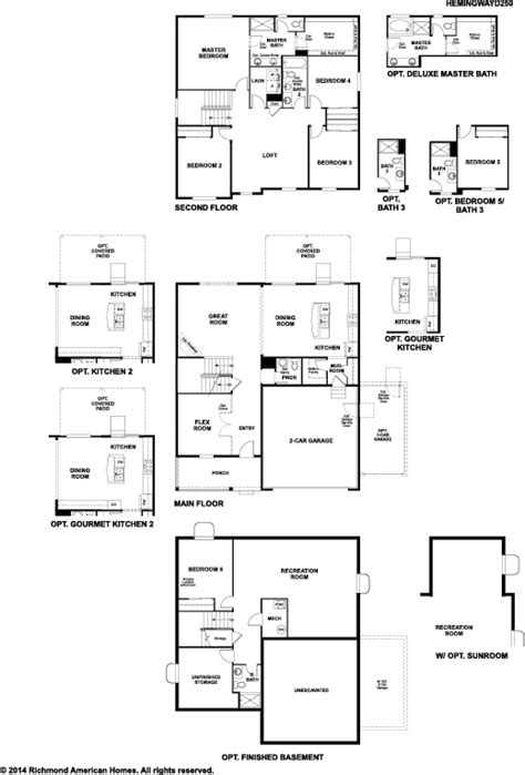 richmond american homes floor plans arizona