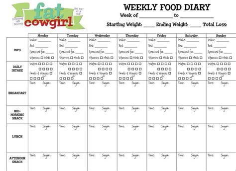 printable food diary for ibs best 25 food journal printable ideas on pinterest meal