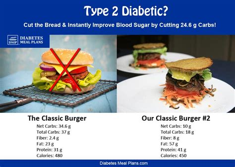 g carbohydrates per day how many carbs per day for a diabetic