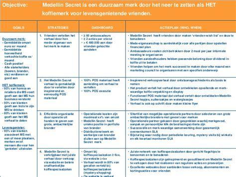 Growthink Business Plan Template Reviews UN Mission - Growthink ultimate business plan template