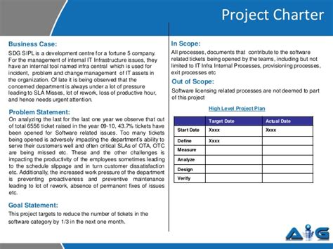Advanced Innovation Group Exle Of Six Sigma Project Six Sigma Project Charter Template
