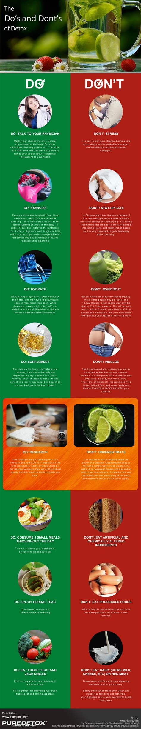 Does 710 Detox Work For by The Do S And Dont S Of Detox Infographic