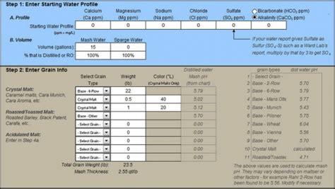 Ez Form Calculator V2 9 9 5 craft the draft brewing water part 3 homebrewtalk