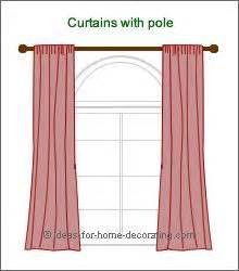 25 Best Ideas About Arch Window Treatments On Pinterest