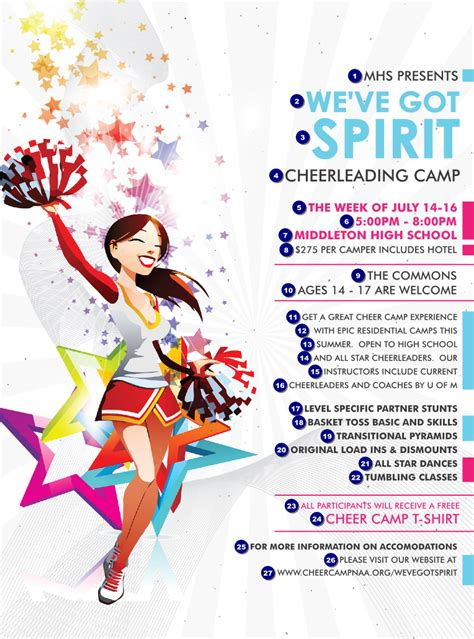 Free Cheerleading Flyer Templates