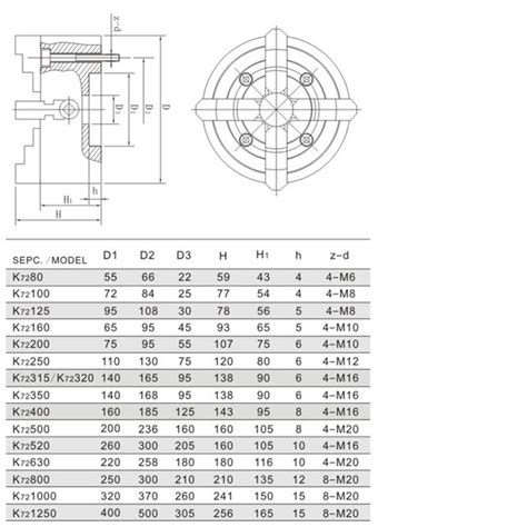 transistor k72 datasheet transistor k72 datasheet 28 images engineering k72 smd databook electronic circuits tv