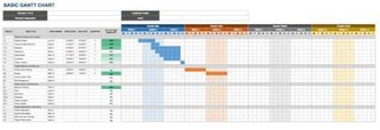 Sheets Gantt Chart Template by Sheets Gantt Chart Templates Smartsheet