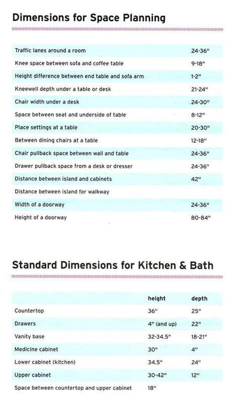 kitchen furnitures list kitchen furnitures list 28 images kitchen captivating