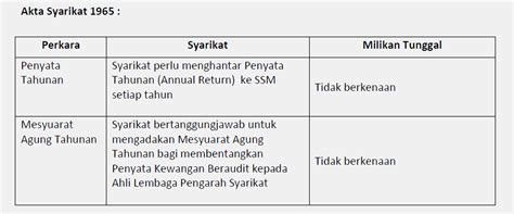 income tax jadual pengiraan income tax jadual pengiraan income tax 2014