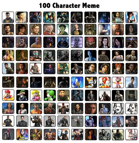 All Meme Characters - 100 character meme by archangel470 on deviantart