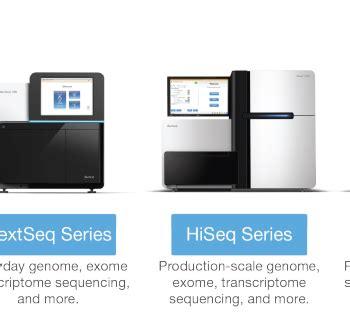 exome sequencing illumina whole exome sequencing
