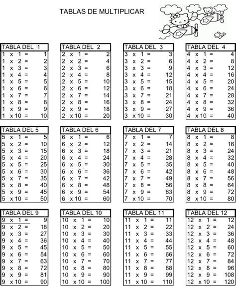 tablas de multiplicar del 1 al 12 tablas de multiplicar del 1 al 12