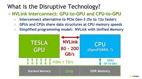 where is tesla based nvidia 16nm pascal based tesla p100 with gp100 gpu