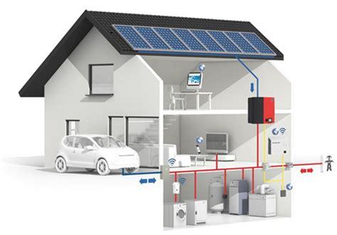 Panel Surya Untuk Satu Rumah panel surya harga panel surya