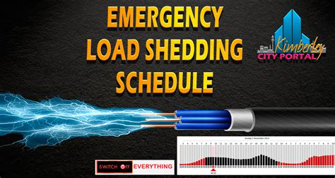 Load Shedding by Emergency Load Shedding Schedule 02 11 2014 Kimberley