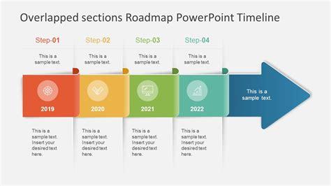 Overlapped Sections Roadmap Powerpoint Timeline Slidemodel Roadmap In Powerpoint
