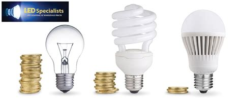 Led Specialists Ltd Led Lights Vs Cfl Vs Incandescent Led Light Bulbs Vs Incandescent