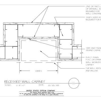distribution board wiring detail diagram jeffdoedesign