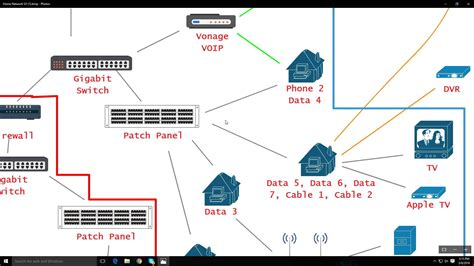 home wired network diagram wired home network setup